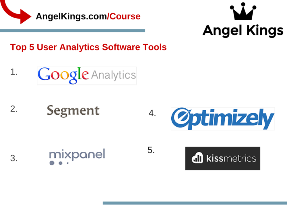 The Top 5 User Analytics Software Tools for Startups