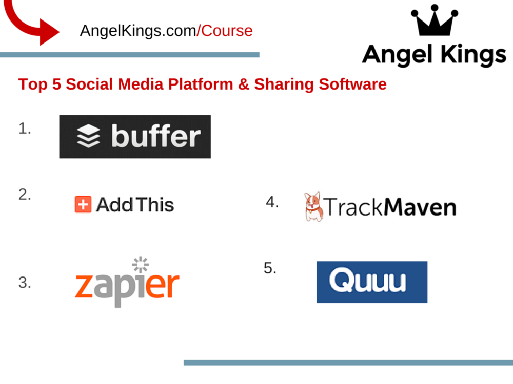 Top 5 Social Media Sharing Platform for Startups To Use and Increase Customer Growth
