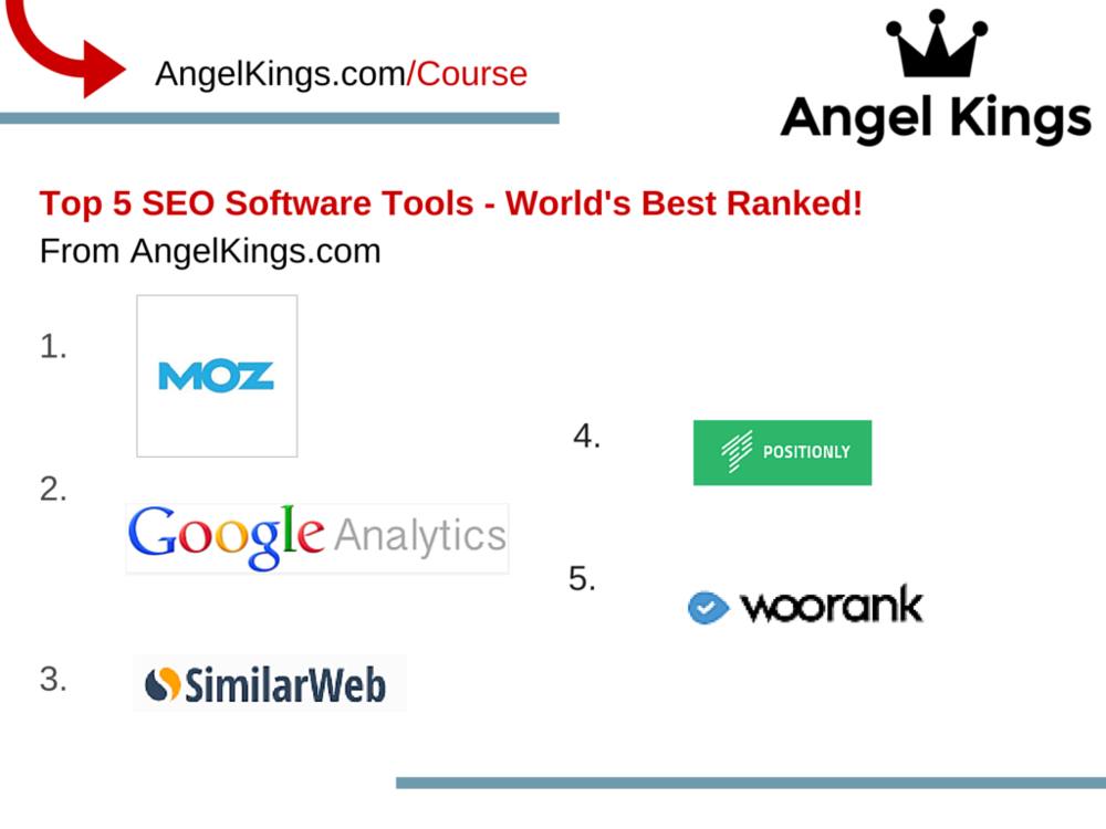 Here are the Top 5 SEO Software Tools and Resources for Startups!