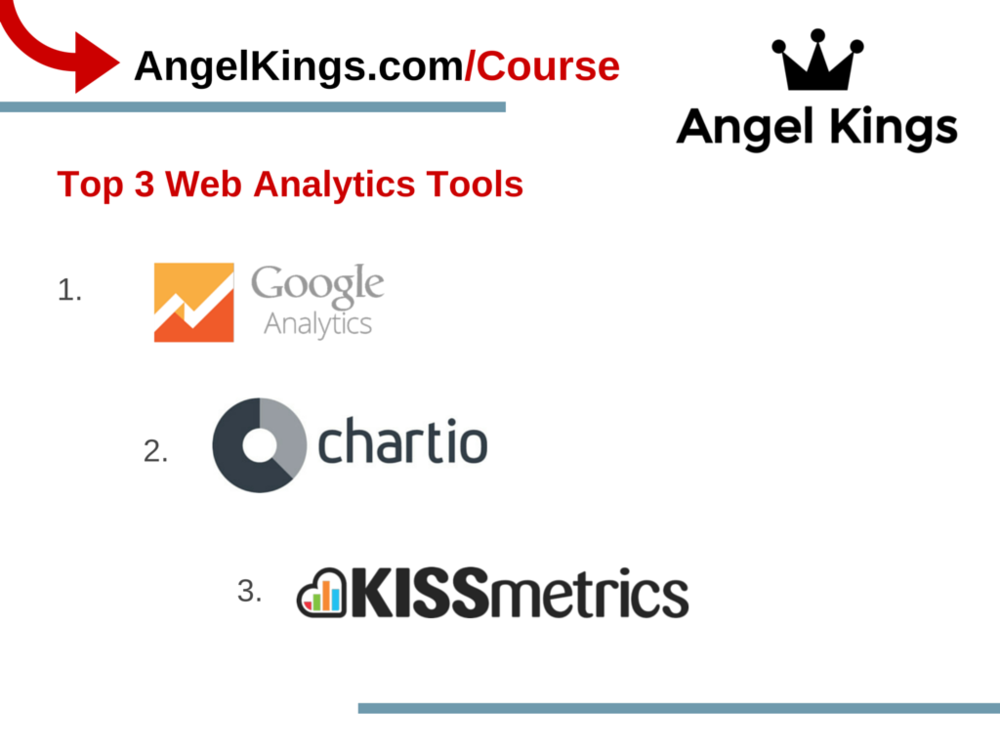 Top 3 Web Analytics Software Tools & Resources