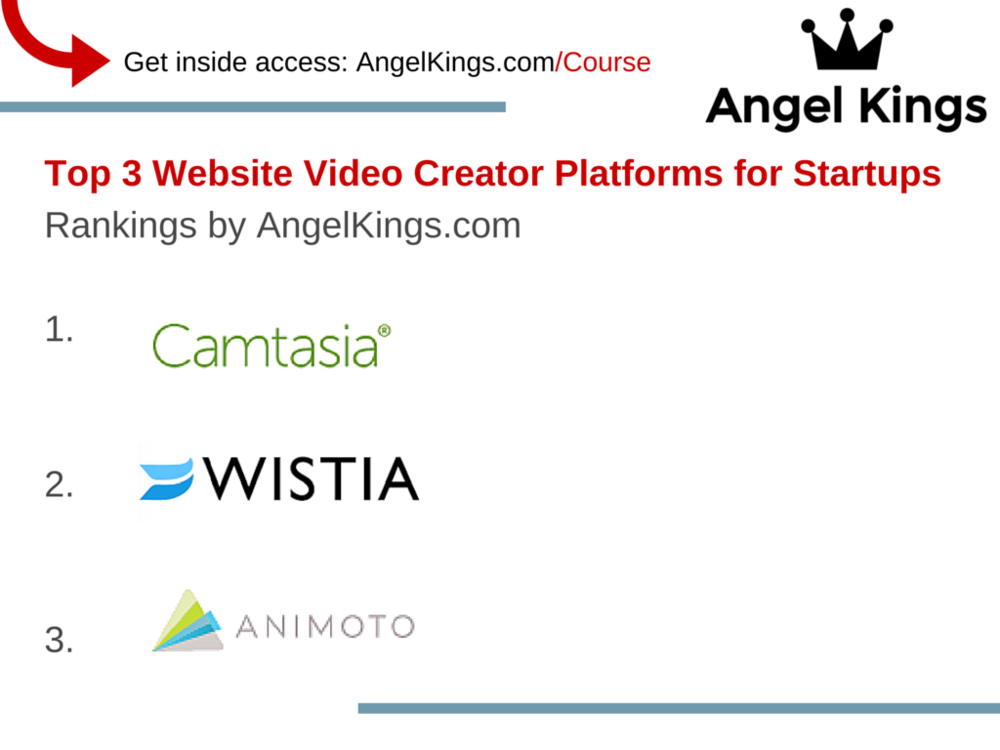 Here are the top 3 websites for startups to use and create, edit, and launch your videos online.