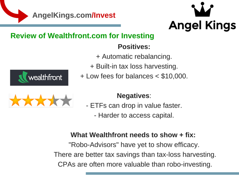 Review of Wealthfront for Investors and Traders