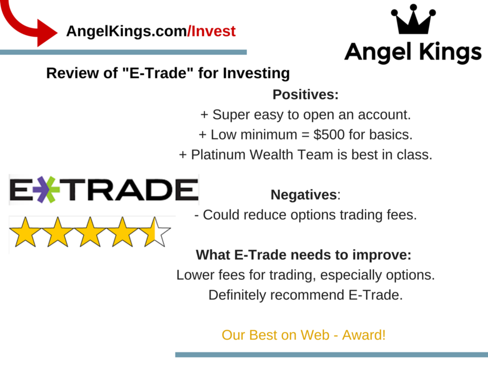 Would we recommend E-Trade for Investing & Trading? as a brokerage?
