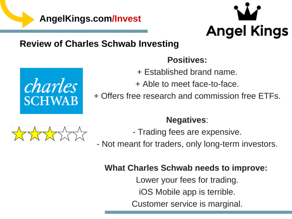 Charles Schwab Brokerage Review: Worth it for Investing and Trading?