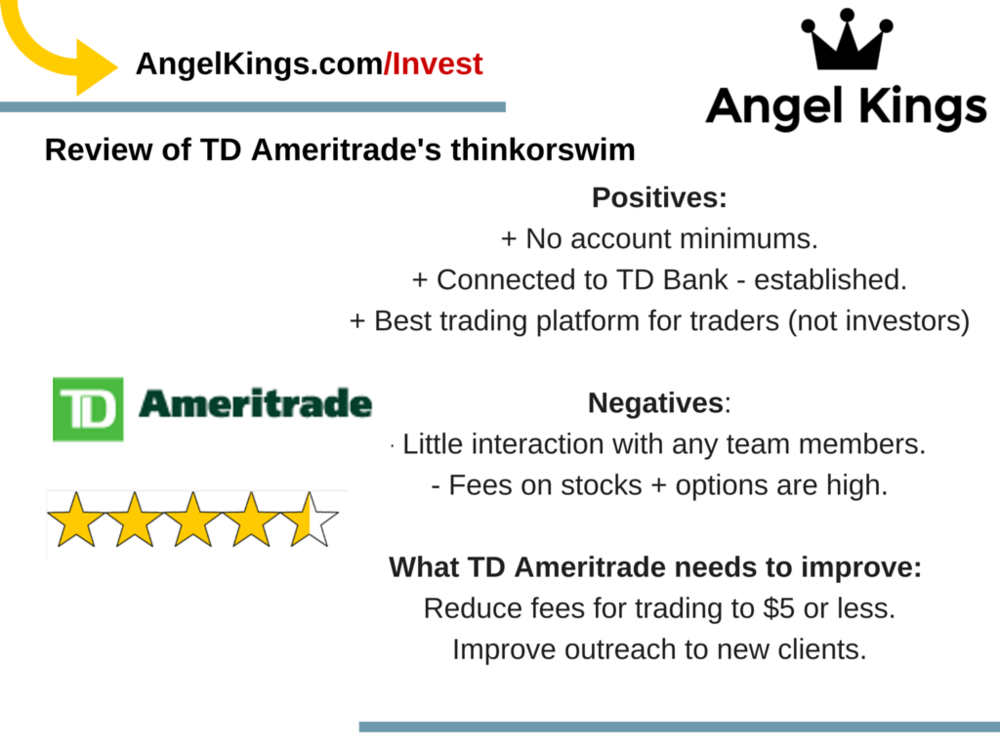 How does TDAmeritrade help investors?