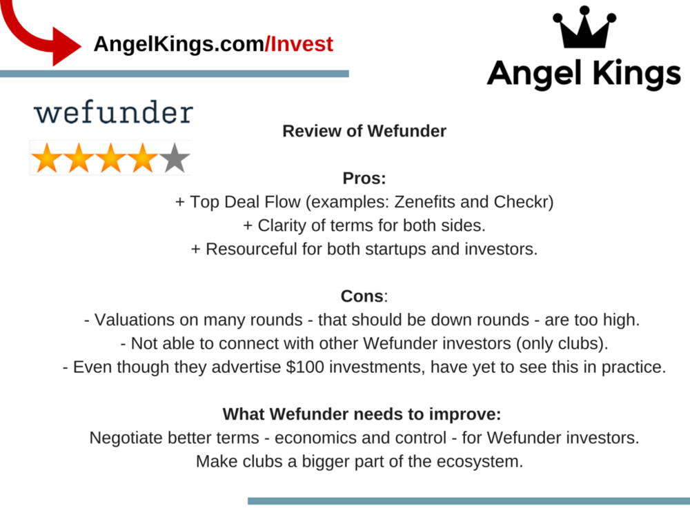 What are some of the pros and cons of Wefunder (wefunder.com) for startup investing?