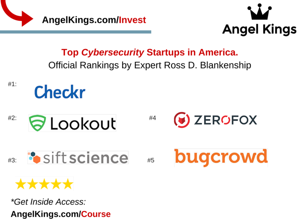 The Official Rankings of the Top 5 Cybersecurity Startups