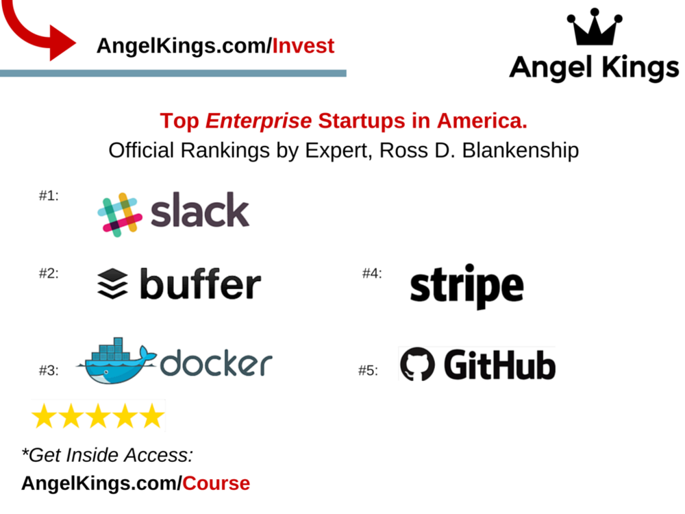 The Official Top 5 Enterprise Startups