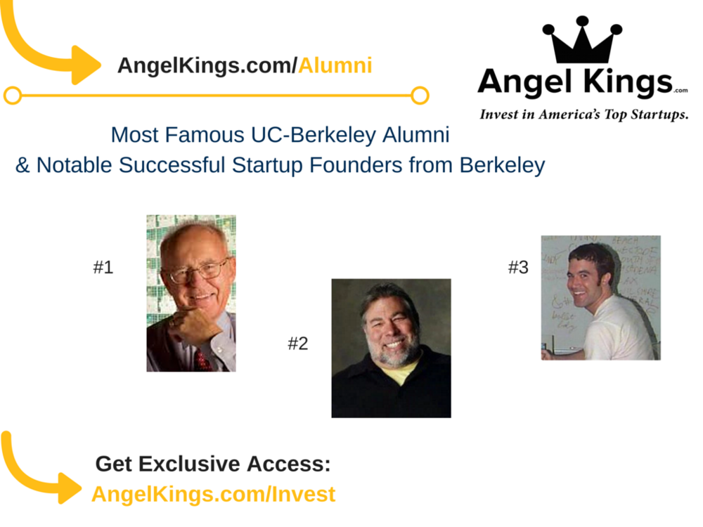 Berkeley-Alumni-Fund