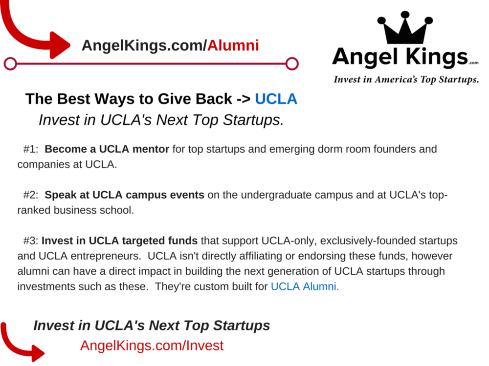 UCLA-Alumni-Fund