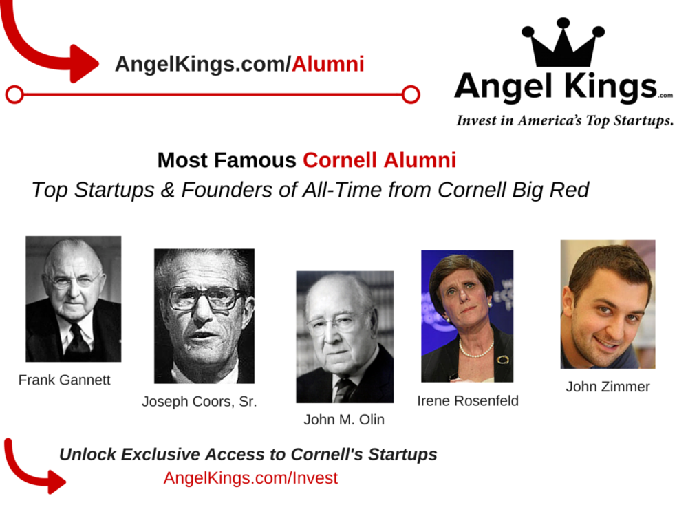 Cornell-Alumni-Fund