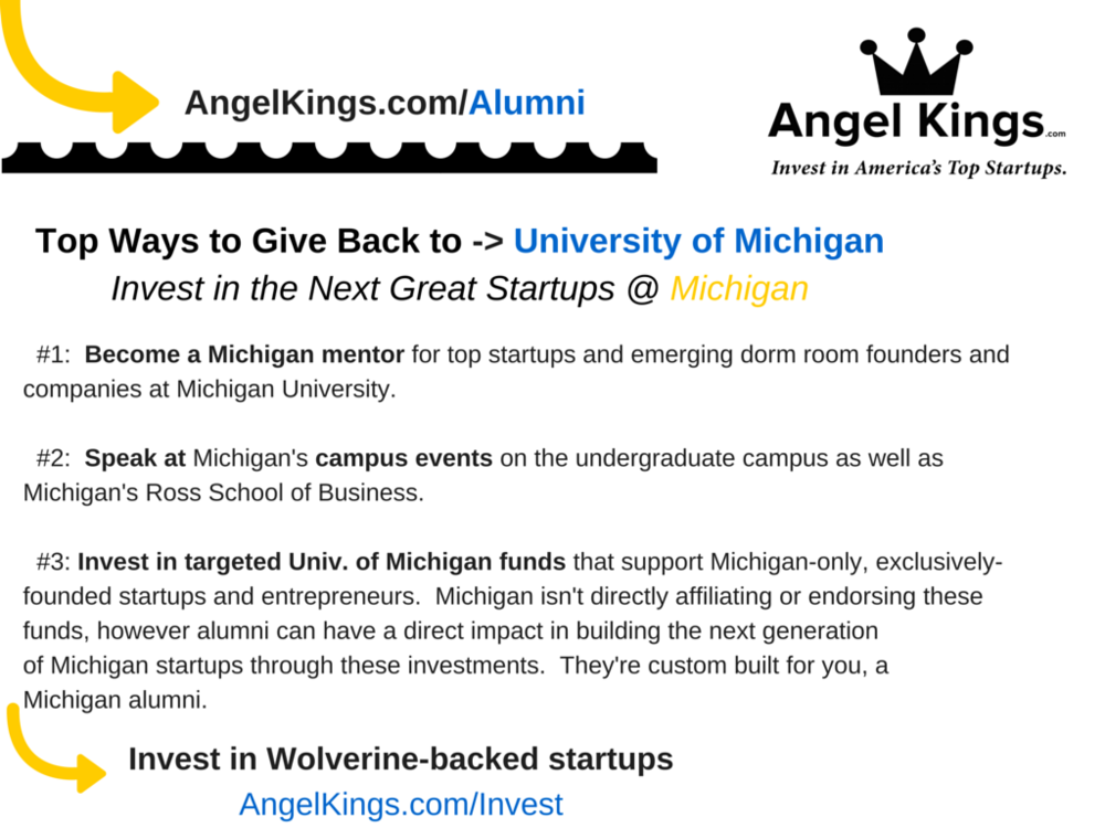 UMichigan-Angel-Investors