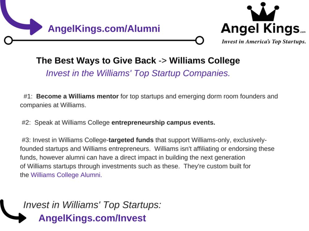 Williams-College-Angel-Investors