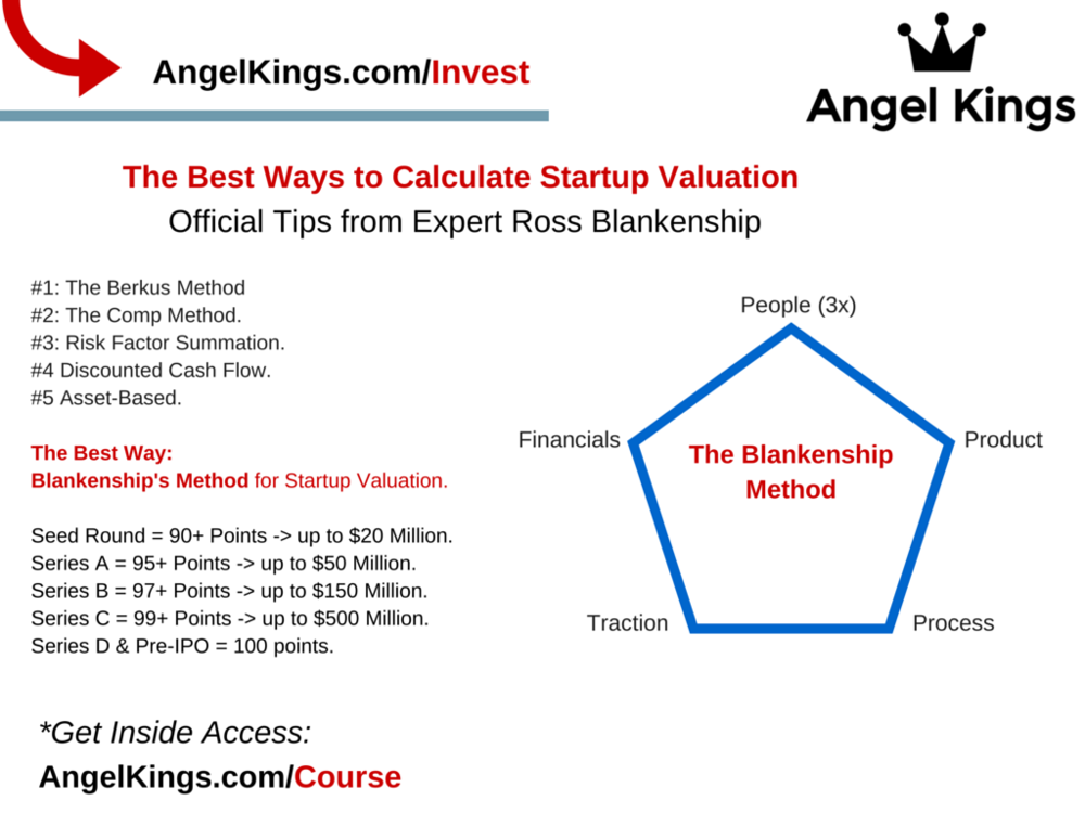 How-To-Calculate-Startup-Valuation