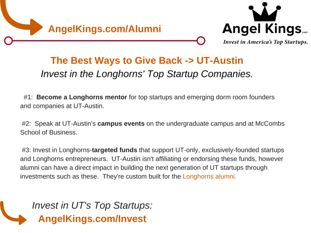UT-Austin Texas Longhorns Top Startup Companies on Campus