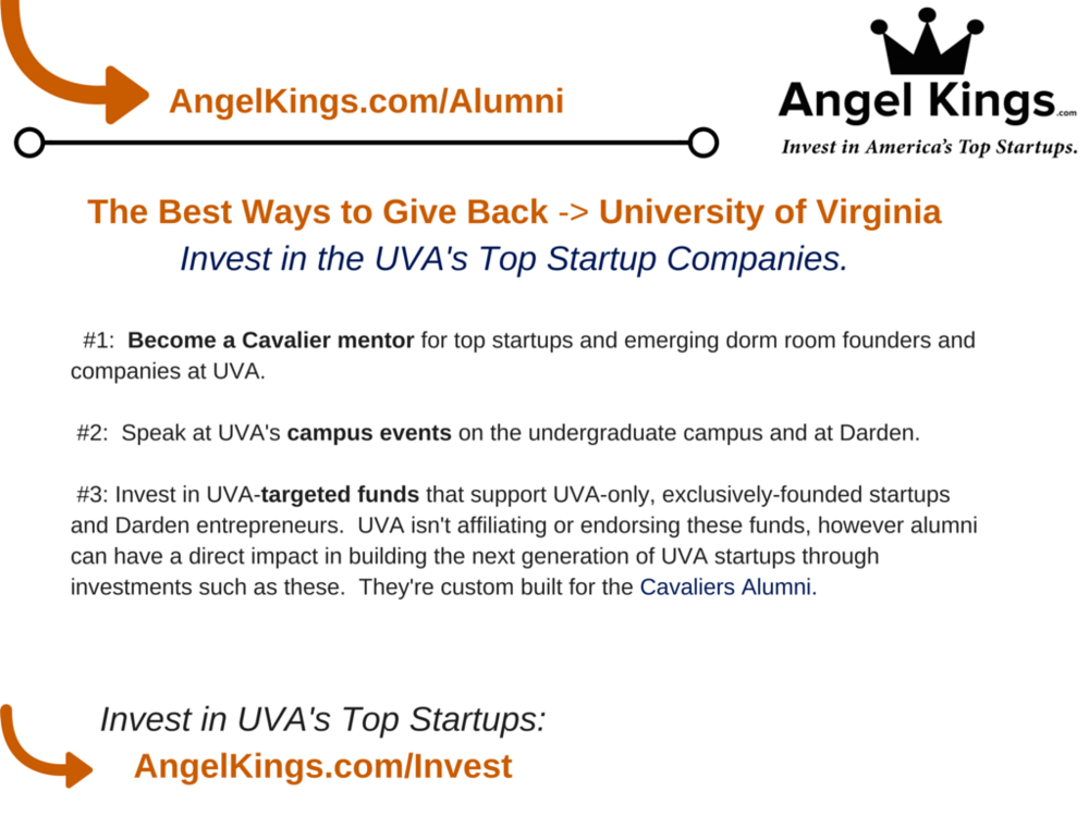 UVA Alumni Fund: How to Give & Ways to Make a Gift to UVA