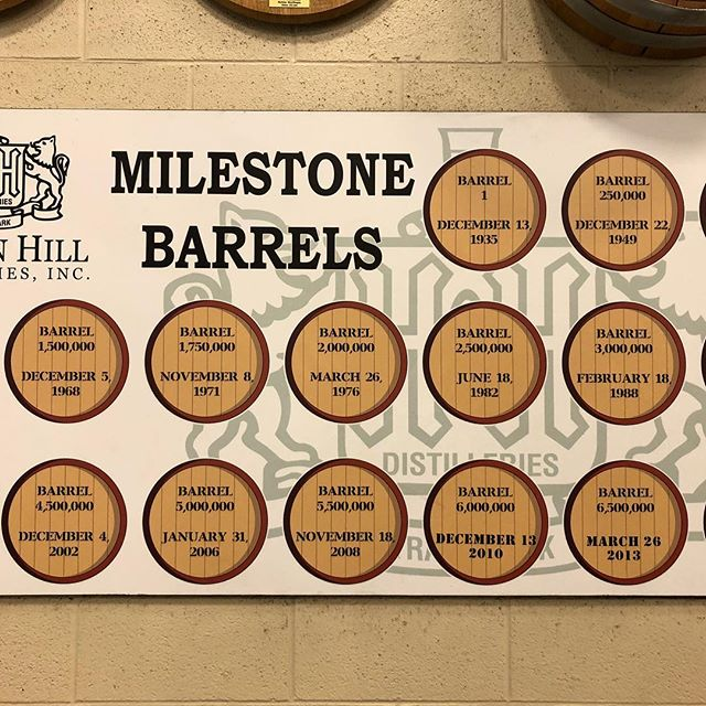 That sure is a lot of barrels since 1935.