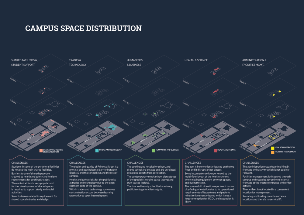 UCOL_space distribution.png