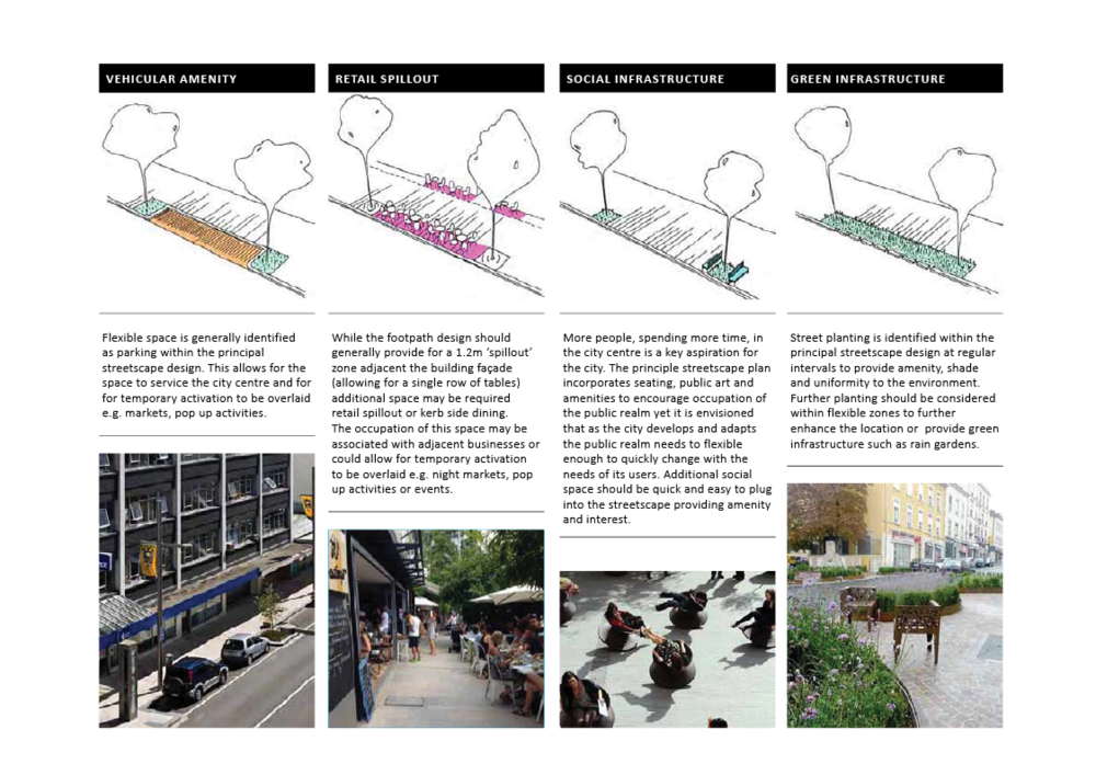 PN Streetscapes Plan Flex space concept. Graphics by Isthmus