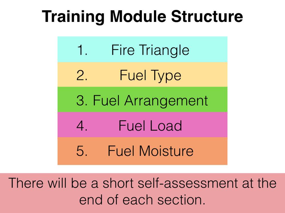 FuelsTMSlides.004.jpeg