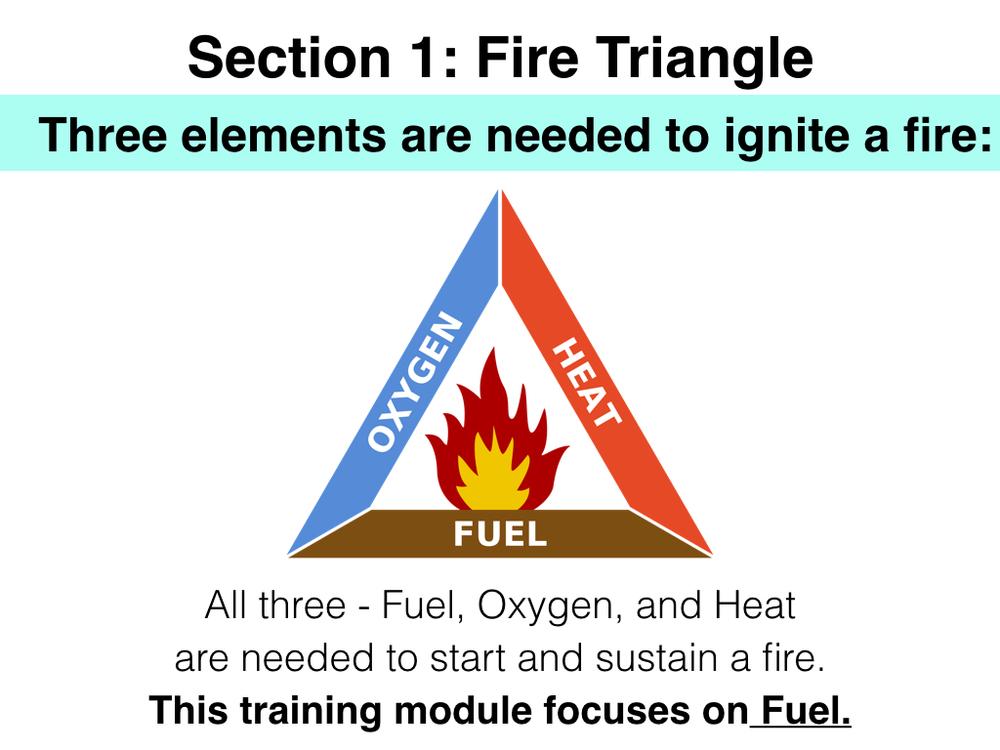 FuelsTMSlides.005.jpeg