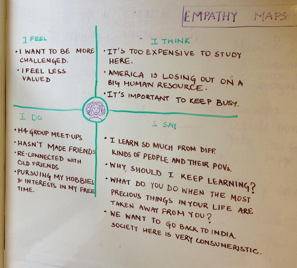 Empathy map for a femaleH4 visa holder