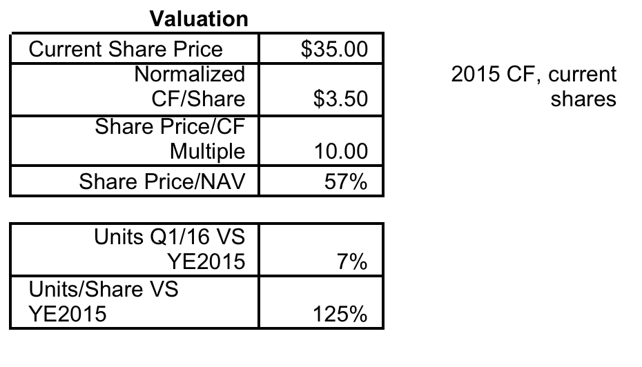 3 Valuation.png