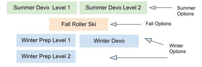 program chart-2.jpg