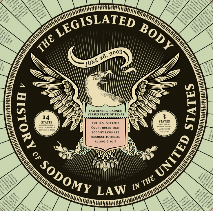 THE LEGISLATED BODY