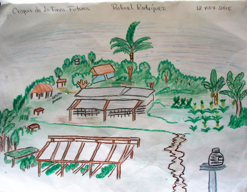 Rafael's farm plan is a drawing representing his vision for his future farm. Note the covered greenhouse structure in the foreground, and the water reservoir on the right!