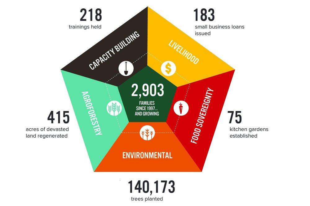 FY18_Program Stats_Infographic.jpg