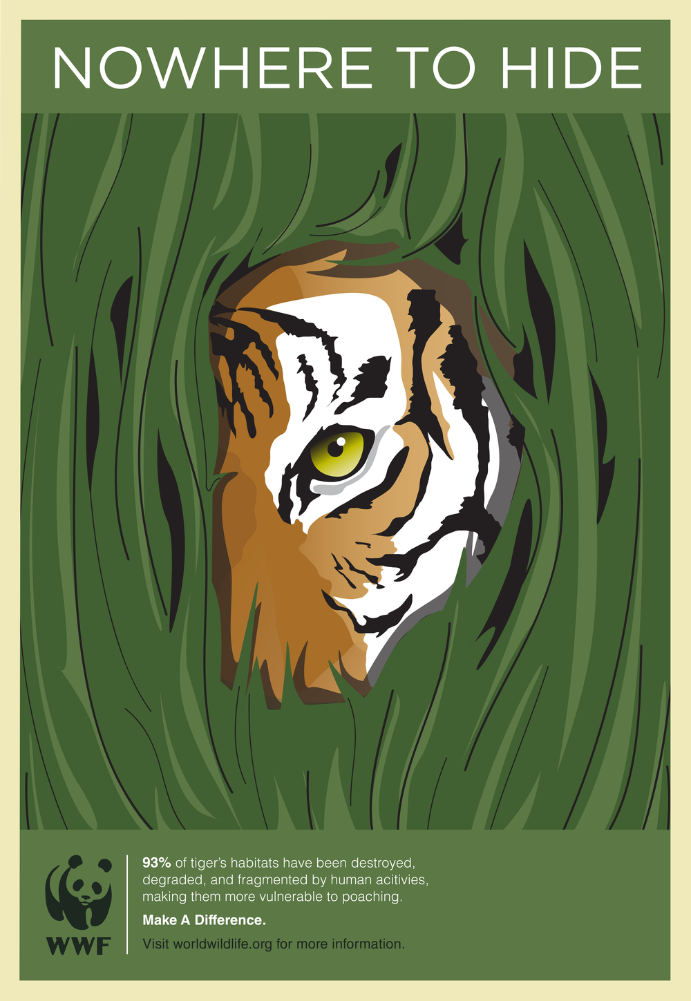 The Gallery For Gt World Wildlife Fund Posters