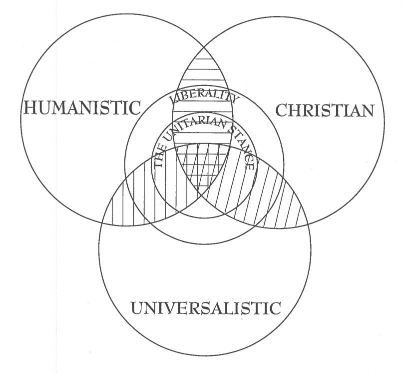 Diagram by Phillip Hewett