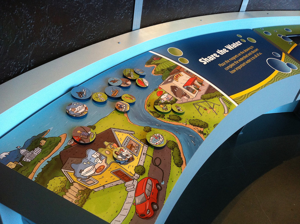 Natural Water Cycle wall section / WET Science Center installation Client: LOTT Clean Water Alliance (2009)