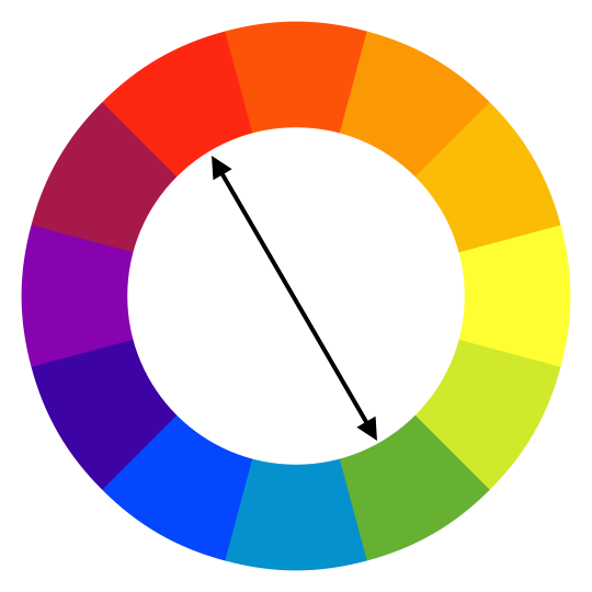 Colors across from each other on the color wheel are referred to as COMPLIMENTARY. Red and Green are often seen utilized in film to draw attention to a subject.