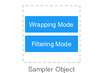Sampler Object.jpeg