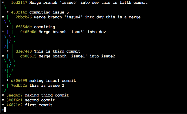 Git log graph output