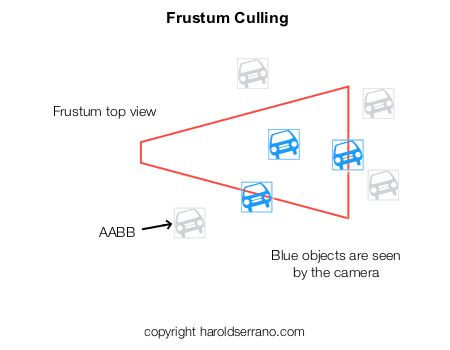 Frustum-1.jpg
