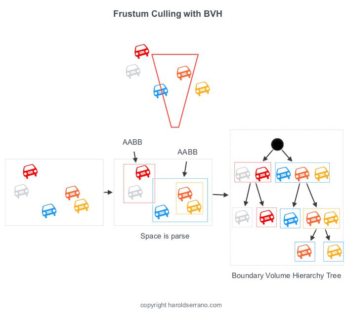 Frustum with BVH.jpg