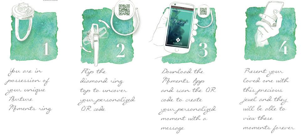 Steps to create moment_nurturebyreena app