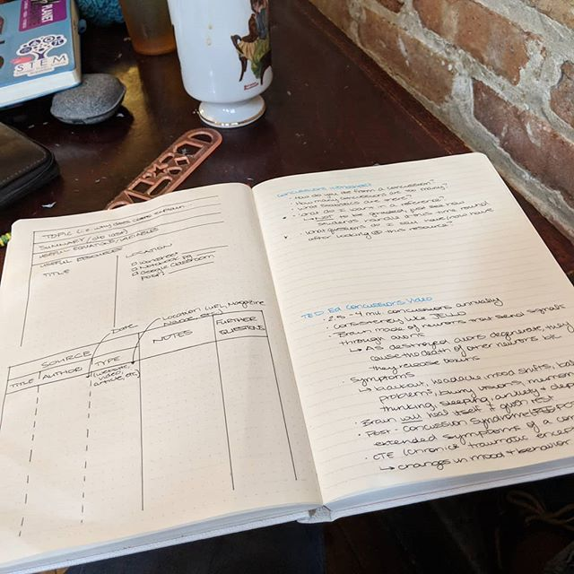 Reasons I love my @codeandquill notebook: thought dumping on the right, lined side; worksheet planning on the left, dot grid. #teacherlife today brought to you by this great notebook company and @dollopcoffeeco coffee 😸