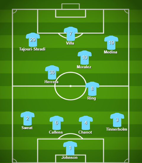 Lineup 5-25.png