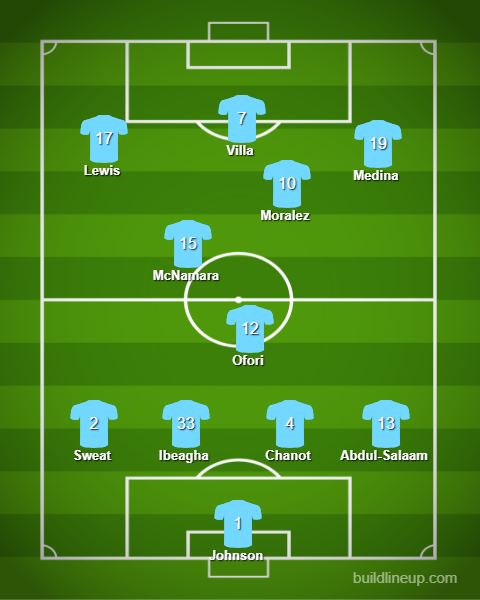 Lineup 6-6.png