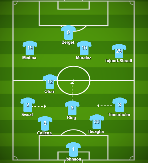 Lineup 6-30.png