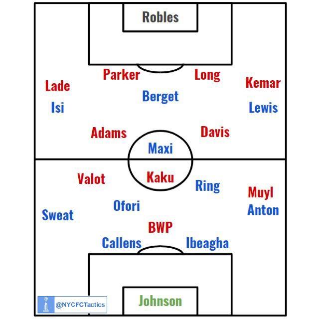 NYCFC Lineup 7-8 (3).png
