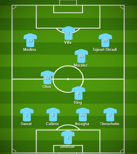 Lineup 8-18.png