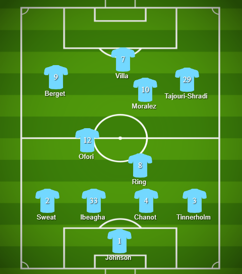 Lineup 8-22.png