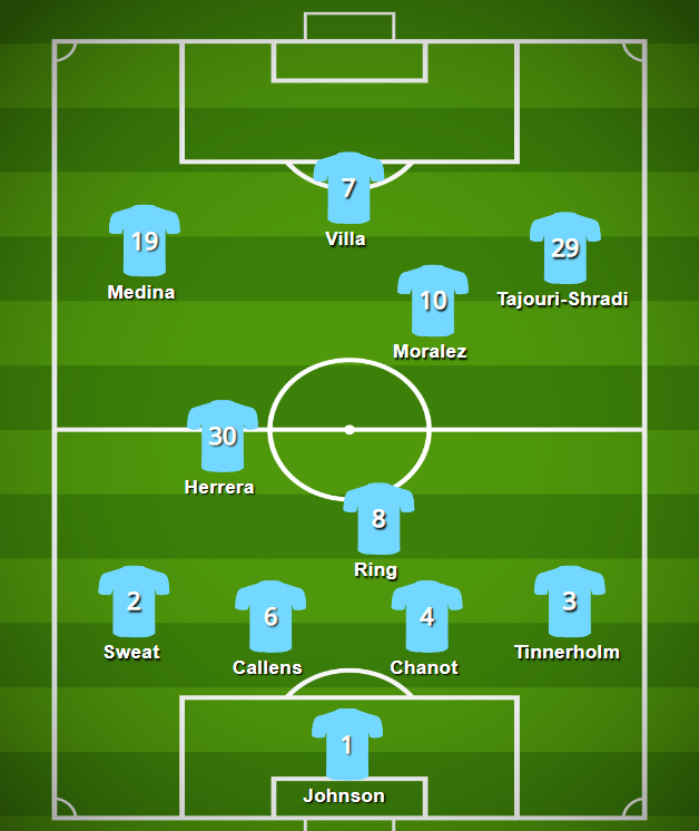 dc0ff8a7e81 NYCFC s tried and true formation since early into Patrick Vieira s tenure  with the club