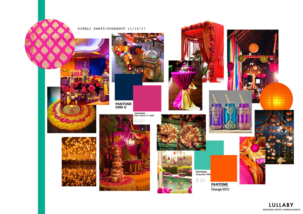 DIWALI MOOD BOARD.jpg