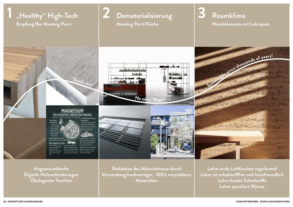 innenarchitektur stuttgart - studio alexander fehre innenarchitektur, Innenarchitektur ideen